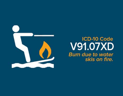 Medical Coding ICD 10